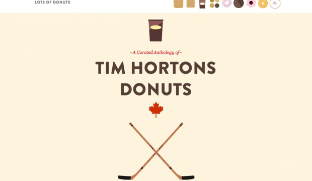 A Curated Anthology of Donuts