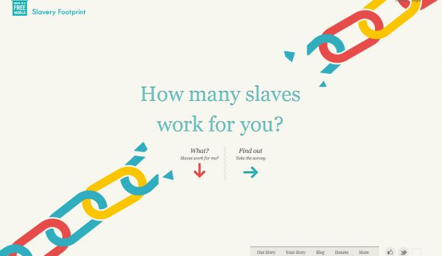 Slavery Footprint - Made In A Free World