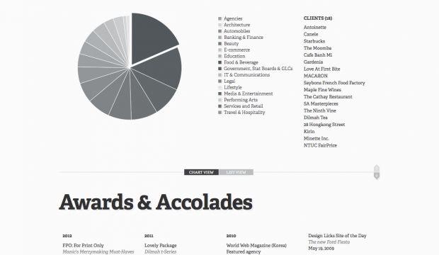 Manic design singapore web print design agency for Design agency singapore