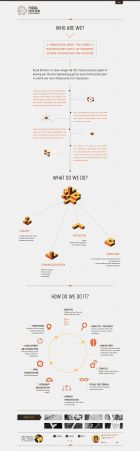 Visual Kitchen - Communication Agency